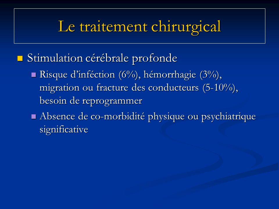 Stimulation cérébrale profonde Stimulation cérébrale profonde Risque dinféction (6%), hémorrhagie (3%), migration ou fracture des conducteurs (5-10%),