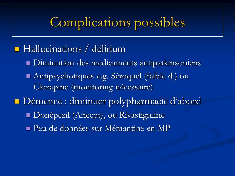 Hallucinations / délirium Hallucinations / délirium Diminution des médicaments antiparkinsoniens Diminution des médicaments antiparkinsoniens Antipsyc