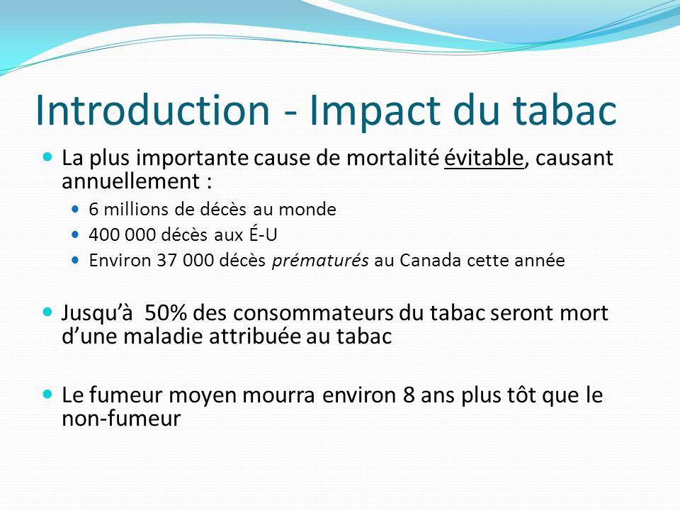 Introduction – Importance dintervenir Cause de mortalité évidente et importante.