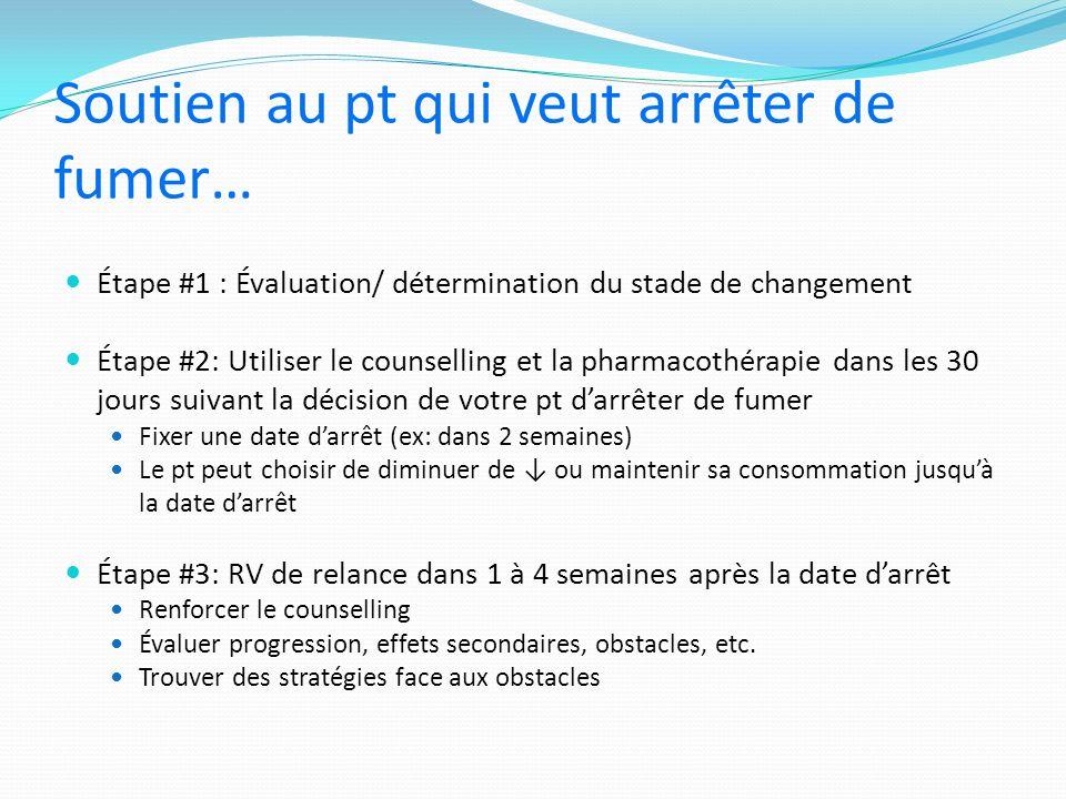 Soutien au pt qui veut arrêter de fumer… Étape #1 : Évaluation/ détermination du stade de changement Étape #2: Utiliser le counselling et la pharmacothérapie dans les 30 jours suivant la décision de votre pt darrêter de fumer Fixer une date darrêt (ex: dans 2 semaines) Le pt peut choisir de diminuer de ou maintenir sa consommation jusquà la date darrêt Étape #3: RV de relance dans 1 à 4 semaines après la date darrêt Renforcer le counselling Évaluer progression, effets secondaires, obstacles, etc.