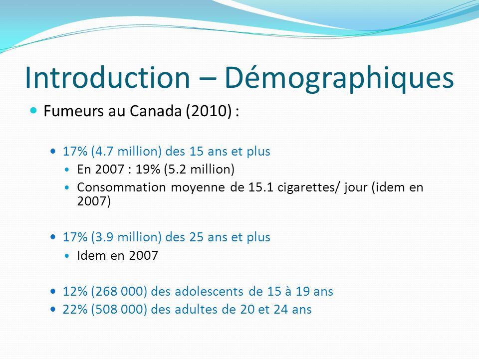 Introduction – Démographiques Fumeurs au Canada (2010) : 17% (4.7 million) des 15 ans et plus En 2007 : 19% (5.2 million) Consommation moyenne de 15.1 cigarettes/ jour (idem en 2007) 17% (3.9 million) des 25 ans et plus Idem en 2007 12% (268 000) des adolescents de 15 à 19 ans 22% (508 000) des adultes de 20 et 24 ans