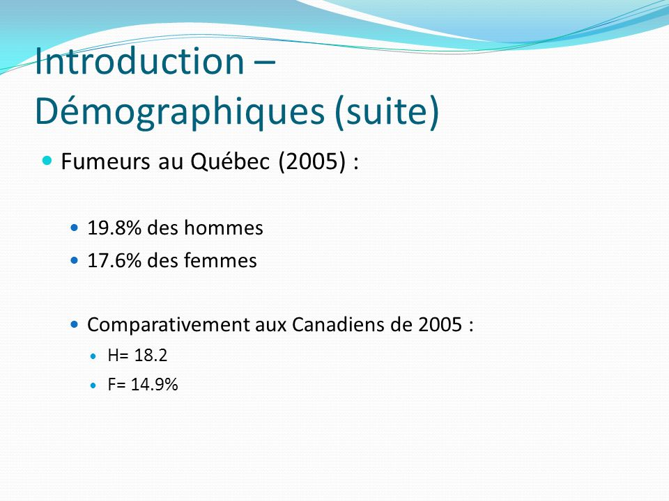 Introduction – Démographiques (suite) Fumeurs au Québec (2005) : 19.8% des hommes 17.6% des femmes Comparativement aux Canadiens de 2005 : H= 18.2 F= 14.9%