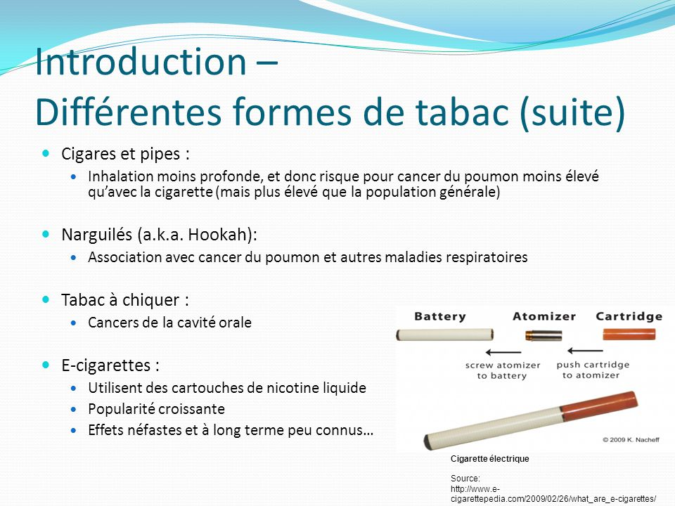 Introduction – Différentes formes de tabac (suite) Cigares et pipes : Inhalation moins profonde, et donc risque pour cancer du poumon moins élevé quavec la cigarette (mais plus élevé que la population générale) Narguilés (a.k.a.