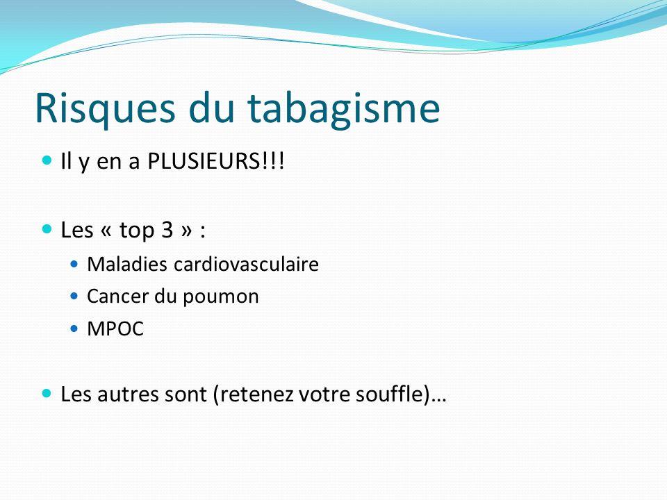 Risques du tabagisme Il y en a PLUSIEURS!!.