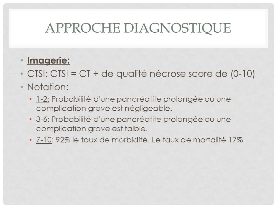 APPROCHE DIAGNOSTIQUE Imagerie: CTSI: CTSI = CT + de qualité nécrose score de (0-10) Notation: 1-2: Probabilité d'une pancréatite prolongée ou une com