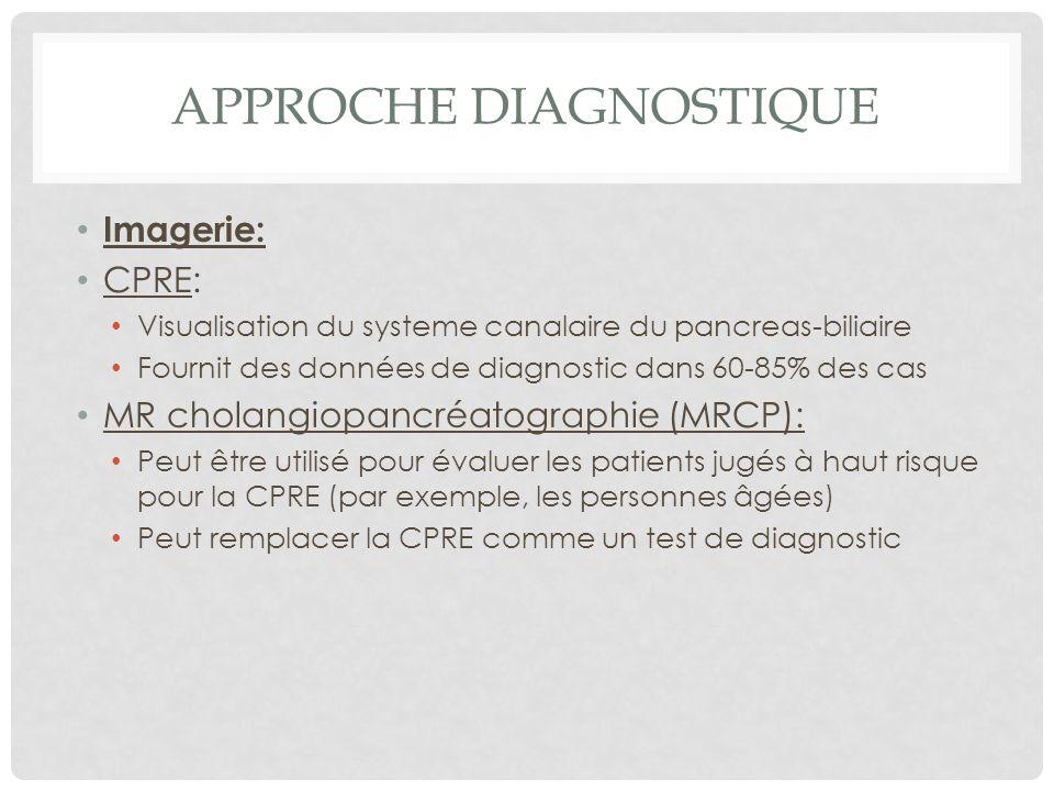 APPROCHE DIAGNOSTIQUE Imagerie: CPRE: Visualisation du systeme canalaire du pancreas-biliaire Fournit des données de diagnostic dans 60-85% des cas MR