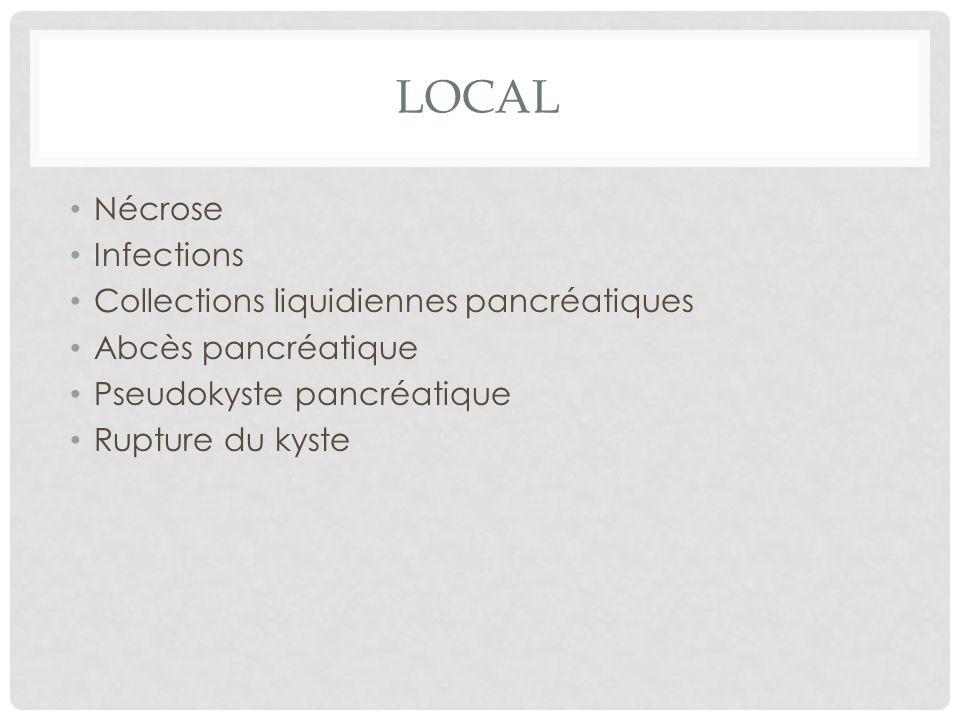 LOCAL Nécrose Infections Collections liquidiennes pancréatiques Abcès pancréatique Pseudokyste pancréatique Rupture du kyste