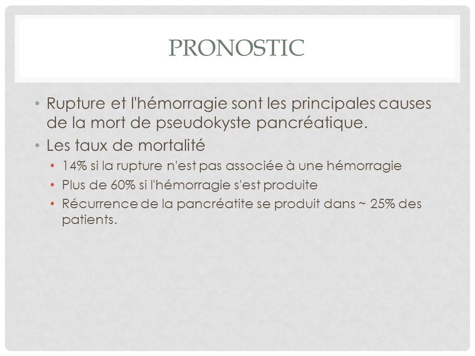 PRONOSTIC Rupture et l'hémorragie sont les principales causes de la mort de pseudokyste pancréatique. Les taux de mortalité 14% si la rupture n'est pa