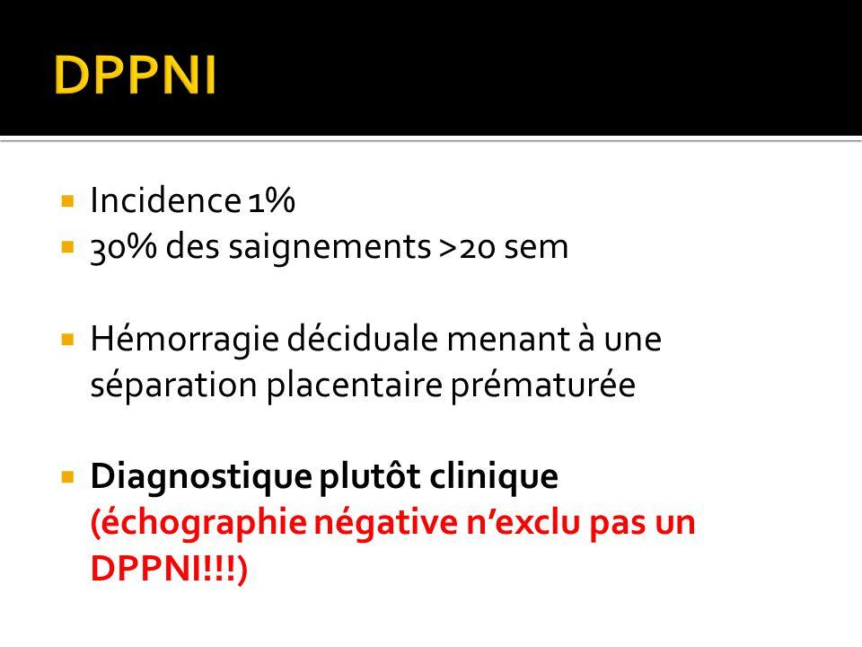 Incidence 1% 30% des saignements >20 sem Hémorragie déciduale menant à une séparation placentaire prématurée Diagnostique plutôt clinique (échographie