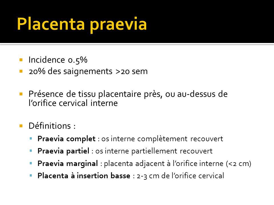 Incidence 0.5% 20% des saignements >20 sem Présence de tissu placentaire près, ou au-dessus de lorifice cervical interne Définitions : Praevia complet