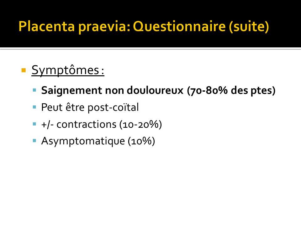 Symptômes : Saignement non douloureux (70-80% des ptes) Peut être post-coïtal +/- contractions (10-20%) Asymptomatique (10%)