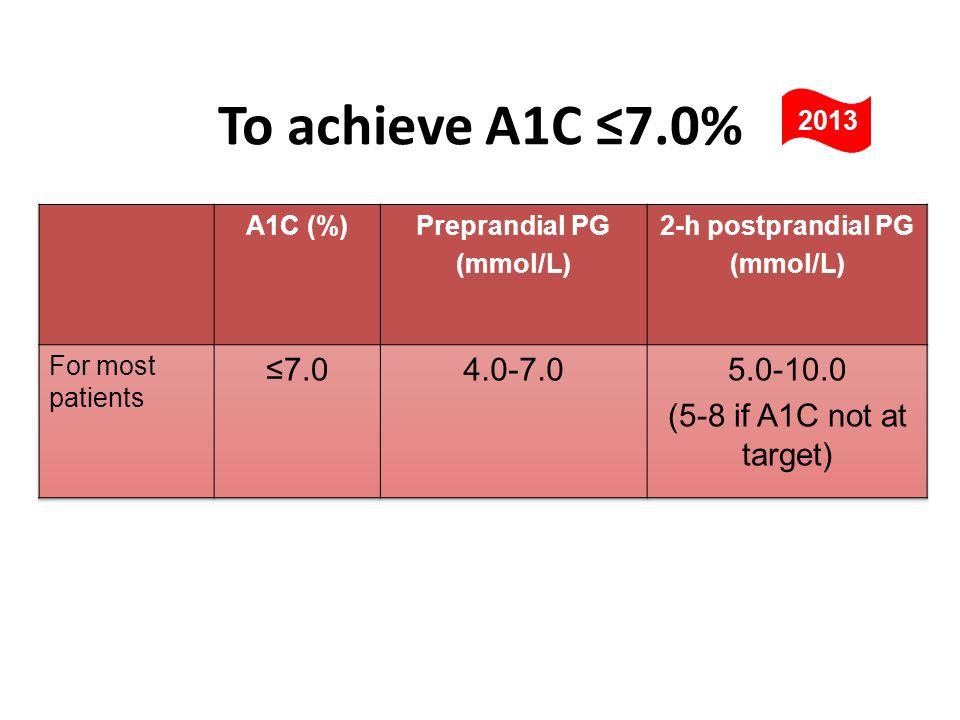 To achieve A1C 7.0% 2013