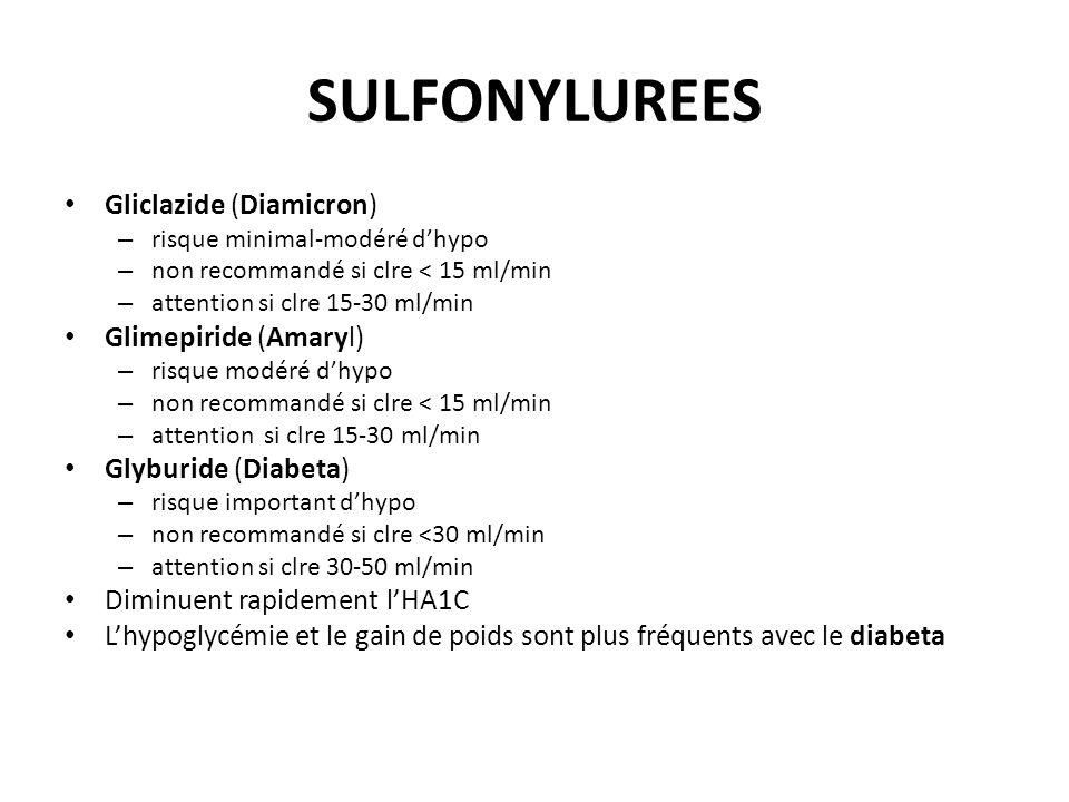 SULFONYLUREES Gliclazide (Diamicron) – risque minimal-modéré dhypo – non recommandé si clre < 15 ml/min – attention si clre 15-30 ml/min Glimepiride (