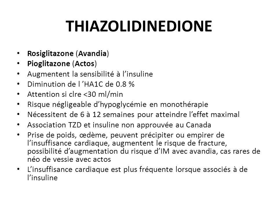 THIAZOLIDINEDIONE Rosiglitazone (Avandia) Pioglitazone (Actos) Augmentent la sensibilité à linsuline Diminution de l HA1C de 0.8 % Attention si clre <