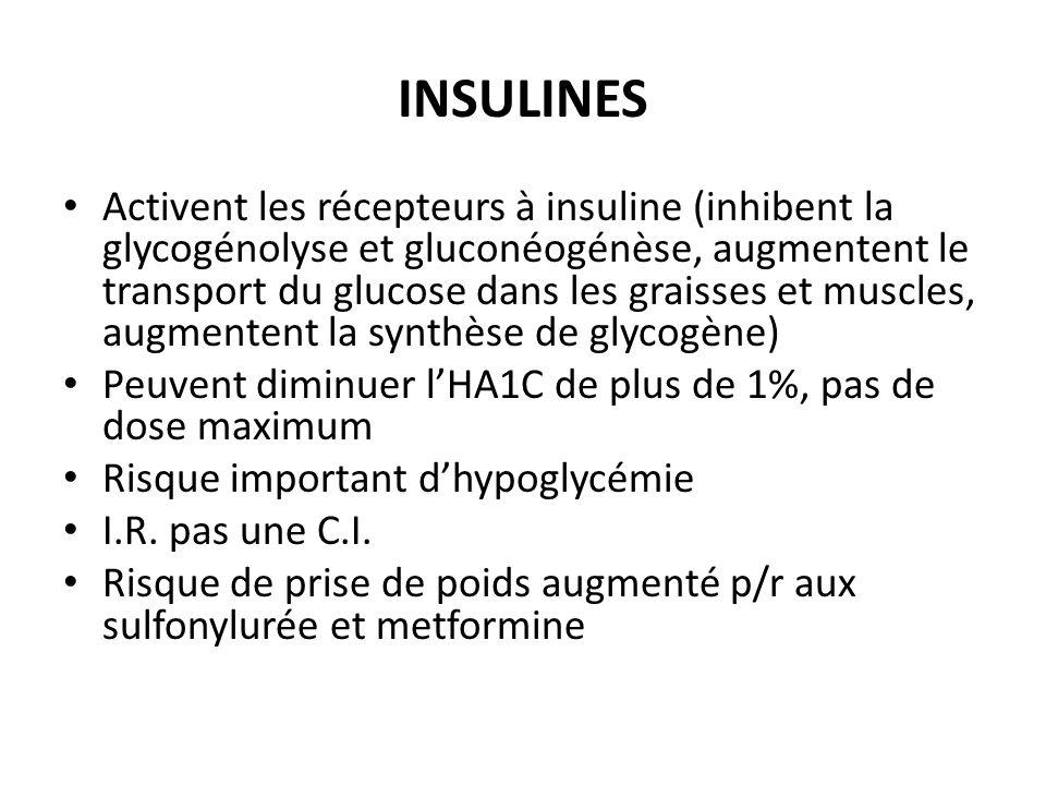 INSULINES Activent les récepteurs à insuline (inhibent la glycogénolyse et gluconéogénèse, augmentent le transport du glucose dans les graisses et mus
