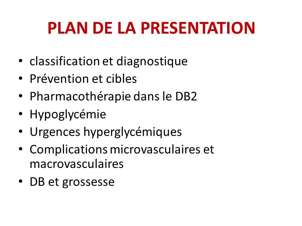 PLAN DE LA PRESENTATION classification et diagnostique Prévention et cibles Pharmacothérapie dans le DB2 Hypoglycémie Urgences hyperglycémiques Compli