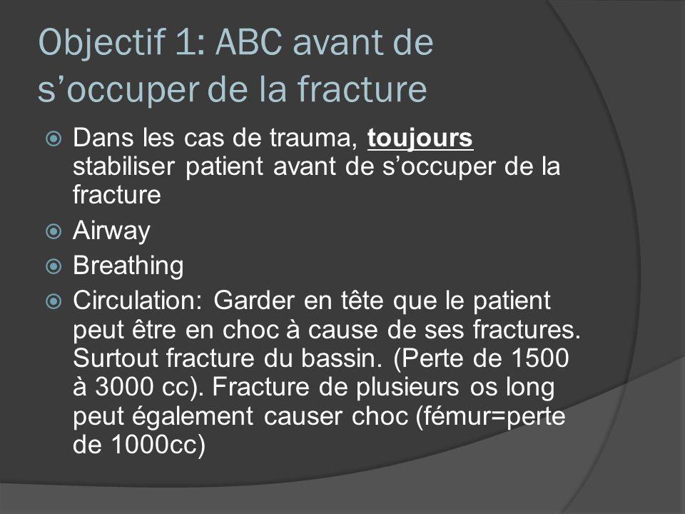 Objectif 1: ABC avant de soccuper de la fracture Dans les cas de trauma, toujours stabiliser patient avant de soccuper de la fracture Airway Breathing