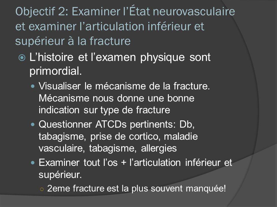 Objectif 2: Examiner lÉtat neurovasculaire et examiner larticulation inférieur et supérieur à la fracture Lhistoire et lexamen physique sont primordia