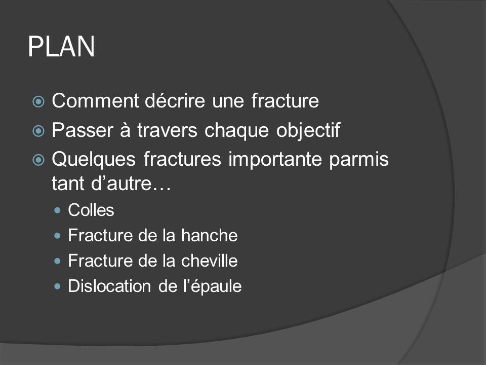 PLAN Comment décrire une fracture Passer à travers chaque objectif Quelques fractures importante parmis tant dautre… Colles Fracture de la hanche Frac