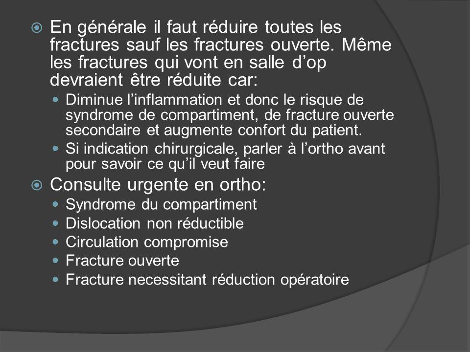 En générale il faut réduire toutes les fractures sauf les fractures ouverte. Même les fractures qui vont en salle dop devraient être réduite car: Dimi