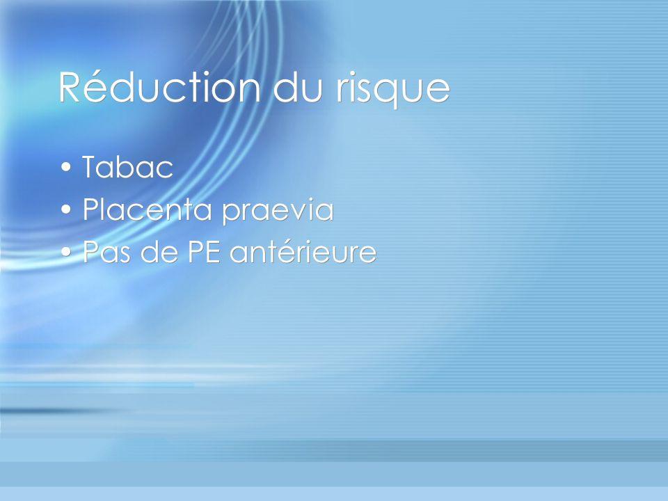Réduction du risque Tabac Placenta praevia Pas de PE antérieure Tabac Placenta praevia Pas de PE antérieure