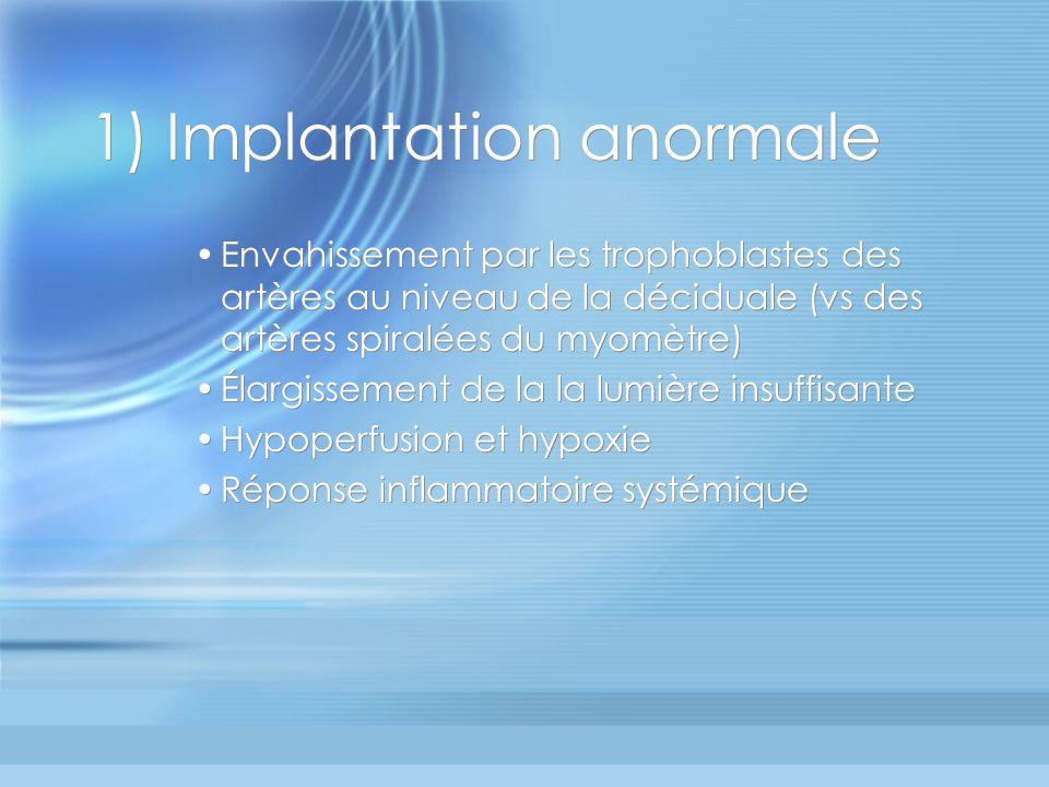1) Implantation anormale Envahissement par les trophoblastes des artères au niveau de la déciduale (vs des artères spiralées du myomètre) Élargissemen