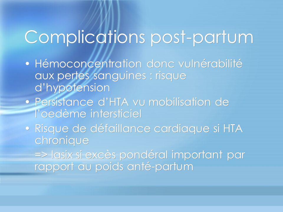 Complications post-partum Hémoconcentration donc vulnérabilité aux pertes sanguines : risque dhypotension Persistance dHTA vu mobilisation de loedème