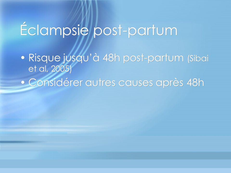Éclampsie post-partum Risque jusquà 48h post-partum (Sibai et al, 2005) Considérer autres causes après 48h Risque jusquà 48h post-partum (Sibai et al,
