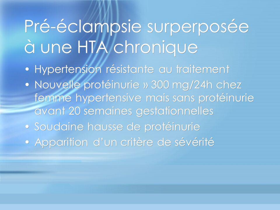 Pré-éclampsie surperposée à une HTA chronique Hypertension résistante au traitement Nouvelle protéinurie » 300 mg/24h chez femme hypertensive mais san