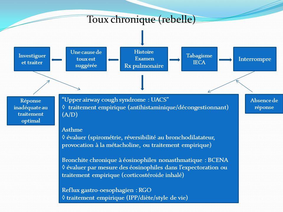 Toux chronique (rebelle) Histoire Examen Rx pulmonaire Une cause de toux est suggérée Investiguer et traiter Tabagisme IECA Interrompre Upper airway c