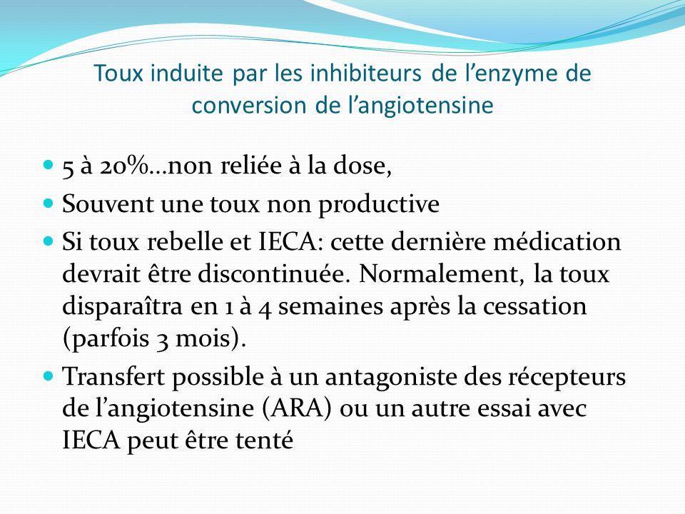 Toux induite par les inhibiteurs de lenzyme de conversion de langiotensine 5 à 20%...non reliée à la dose, Souvent une toux non productive Si toux reb
