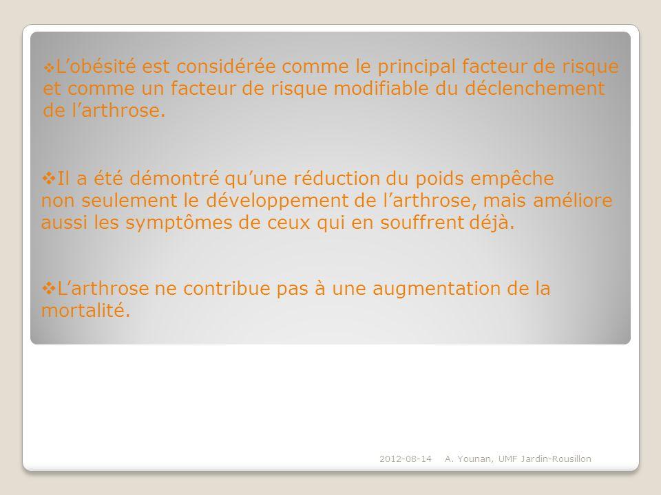 Il a été démontré quune réduction du poids empêche non seulement le développement de larthrose, mais améliore aussi les symptômes de ceux qui en souff