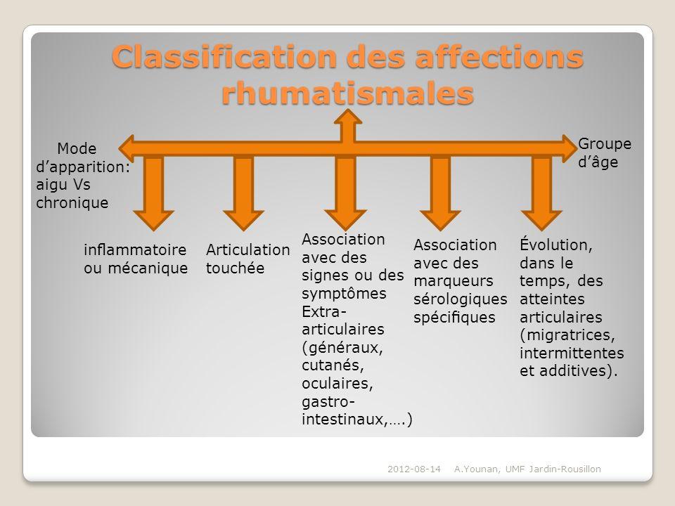 Classification des affections rhumatismales 2012-08-14A.Younan, UMF Jardin-Rousillon inammatoire ou mécanique Mode dapparition: aigu Vs chronique Arti