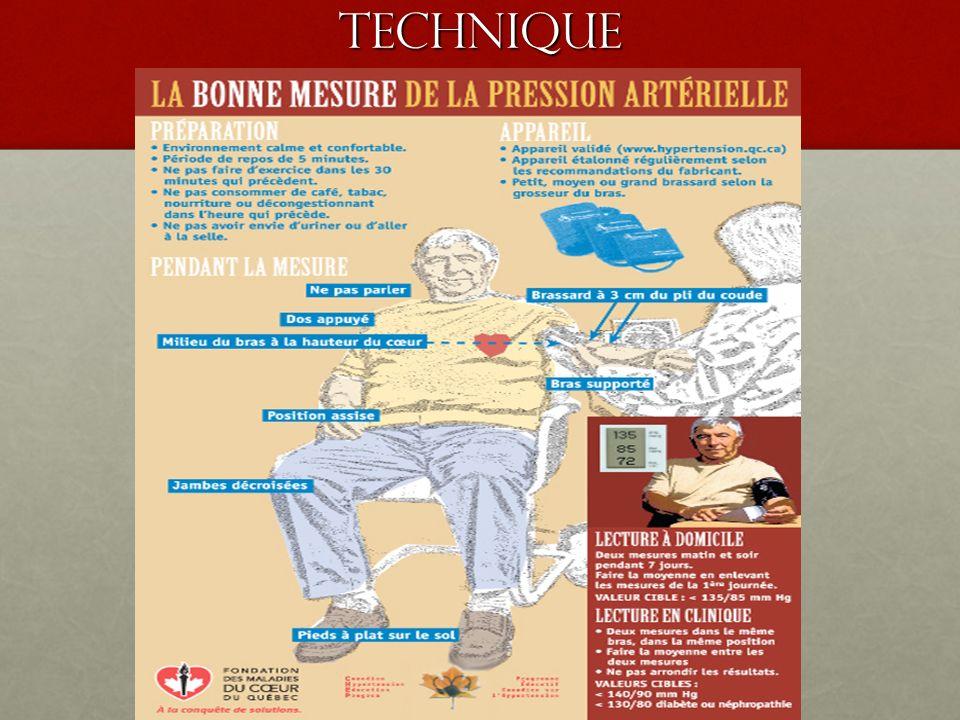 technique Prendre la TA aux 2 bras, enregitrer la TA la plus hautePrendre la TA aux 2 bras, enregitrer la TA la plus haute Prendre aussi la TA debout à 2 minutes lorsque:Prendre aussi la TA debout à 2 minutes lorsque: Patient de plus de 65 ansPatient de plus de 65 ans Atteint de DBAtteint de DB Présentant des symptômes dHypoTA orthostatiquePrésentant des symptômes dHypoTA orthostatique