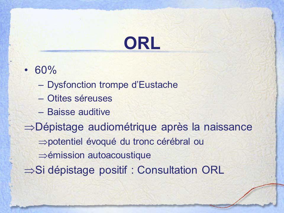 ORL 60% –Dysfonction trompe dEustache –Otites séreuses –Baisse auditive Dépistage audiométrique après la naissance potentiel évoqué du tronc cérébral