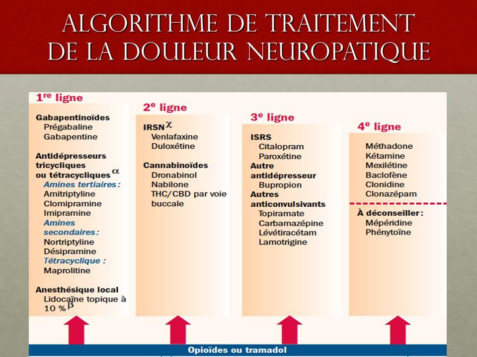 Algorithme de Traitement de la douleur neuropatique