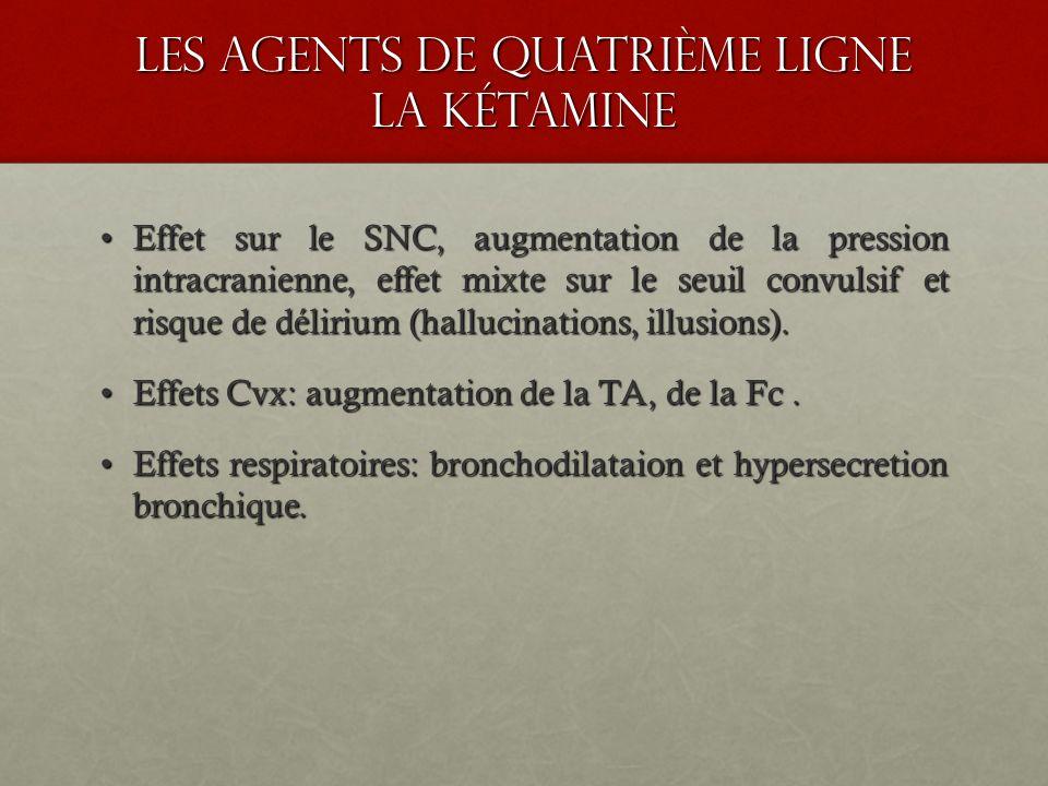 les agents de quatrième ligne la kétamine Effet sur le SNC, augmentation de la pression intracranienne, effet mixte sur le seuil convulsif et risque d