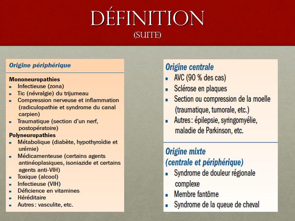 diagnostic Le diagnostic est essentiellement clinique, fondé sur les ATCDS du patient, les symptômes et lexamen clinique.