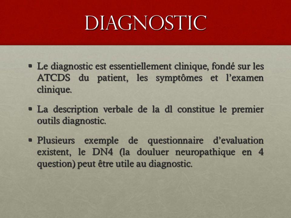 diagnostic Le diagnostic est essentiellement clinique, fondé sur les ATCDS du patient, les symptômes et lexamen clinique. Le diagnostic est essentiell