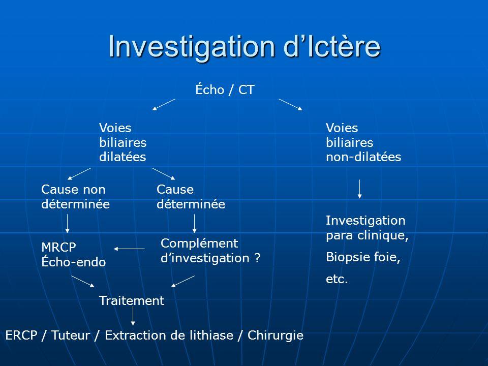 Investigation dIctère Écho / CT Voies biliaires dilatées Voies biliaires non-dilatées Cause non déterminée MRCP Écho-endo Traitement Cause déterminée Complément dinvestigation .
