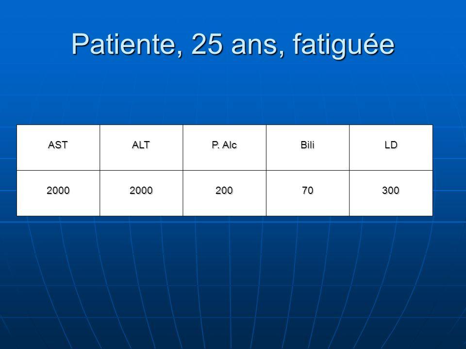 Patiente, 25 ans, fatiguée ASTALT P. Alc BiliLD 2000200020070300