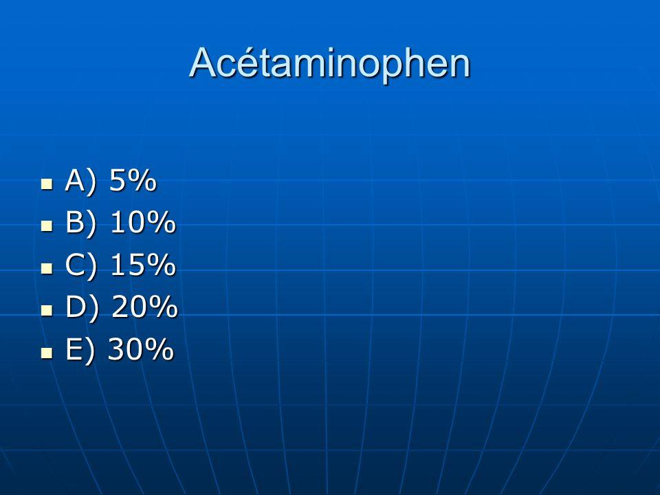 Acétaminophen A) 5% A) 5% B) 10% B) 10% C) 15% C) 15% D) 20% D) 20% E) 30% E) 30%