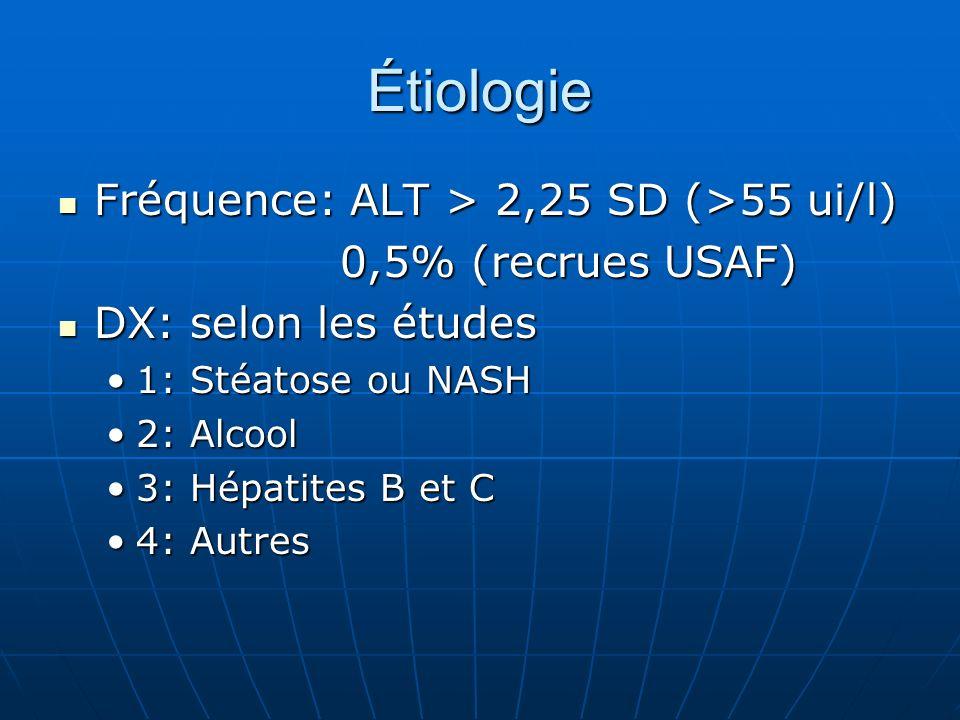 Étiologie Fréquence: ALT > 2,25 SD (>55 ui/l) Fréquence: ALT > 2,25 SD (>55 ui/l) 0,5% (recrues USAF) 0,5% (recrues USAF) DX: selon les études DX: selon les études 1: Stéatose ou NASH1: Stéatose ou NASH 2: Alcool2: Alcool 3: Hépatites B et C3: Hépatites B et C 4: Autres4: Autres
