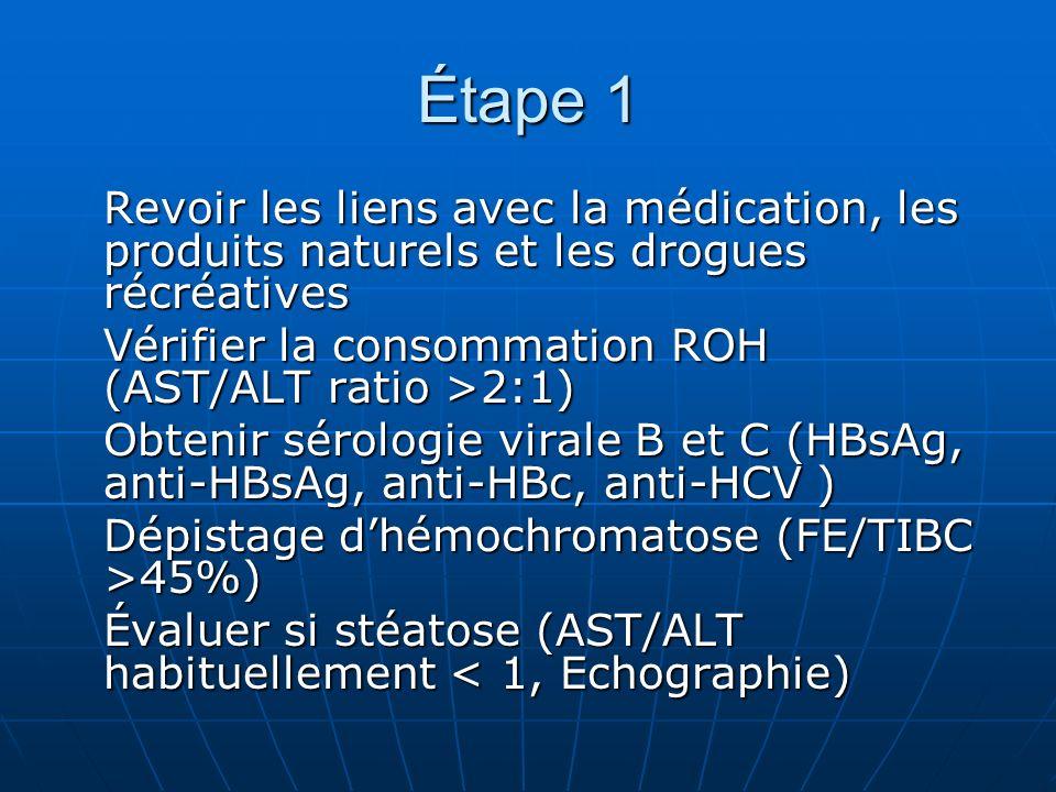 Étape 1 Revoir les liens avec la médication, les produits naturels et les drogues récréatives Vérifier la consommation ROH (AST/ALT ratio >2:1) Obtenir sérologie virale B et C (HBsAg, anti-HBsAg, anti-HBc, anti-HCV ) Dépistage dhémochromatose (FE/TIBC >45%) Évaluer si stéatose (AST/ALT habituellement < 1, Echographie)