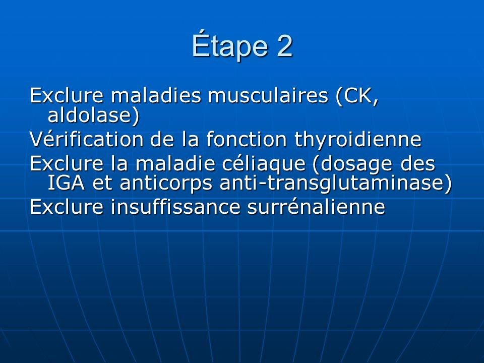 Étape 2 Exclure maladies musculaires (CK, aldolase) Vérification de la fonction thyroidienne Exclure la maladie céliaque (dosage des IGA et anticorps anti-transglutaminase) Exclure insuffissance surrénalienne