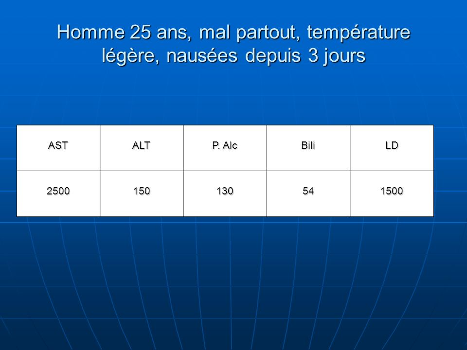 Homme 25 ans, mal partout, température légère, nausées depuis 3 jours ASTALT P.