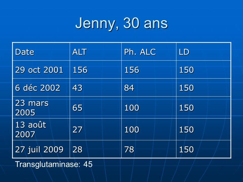 Jenny, 30 ans DateALT Ph.