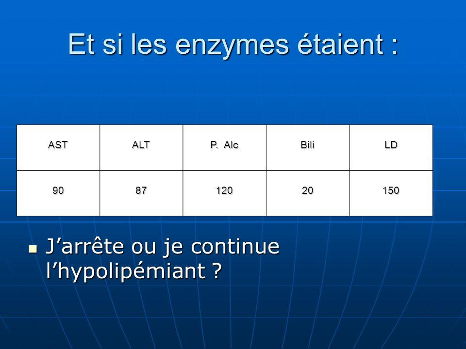 Et si les enzymes étaient : Jarrête ou je continue lhypolipémiant .