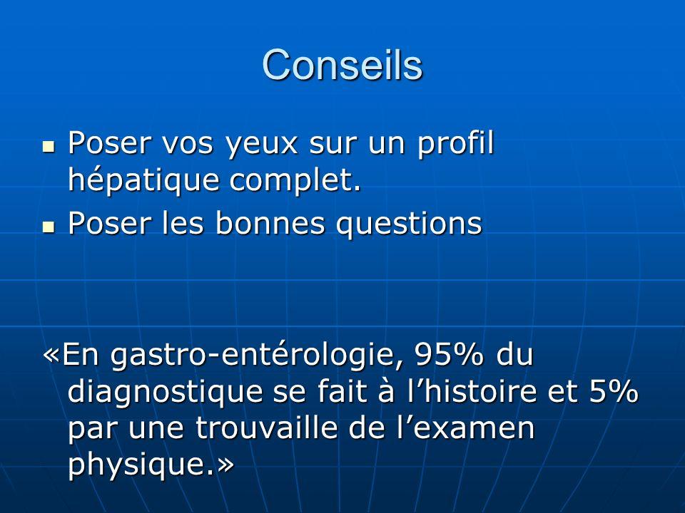 Acétaminophen Réponse : D) 20% Réponse : D) 20%