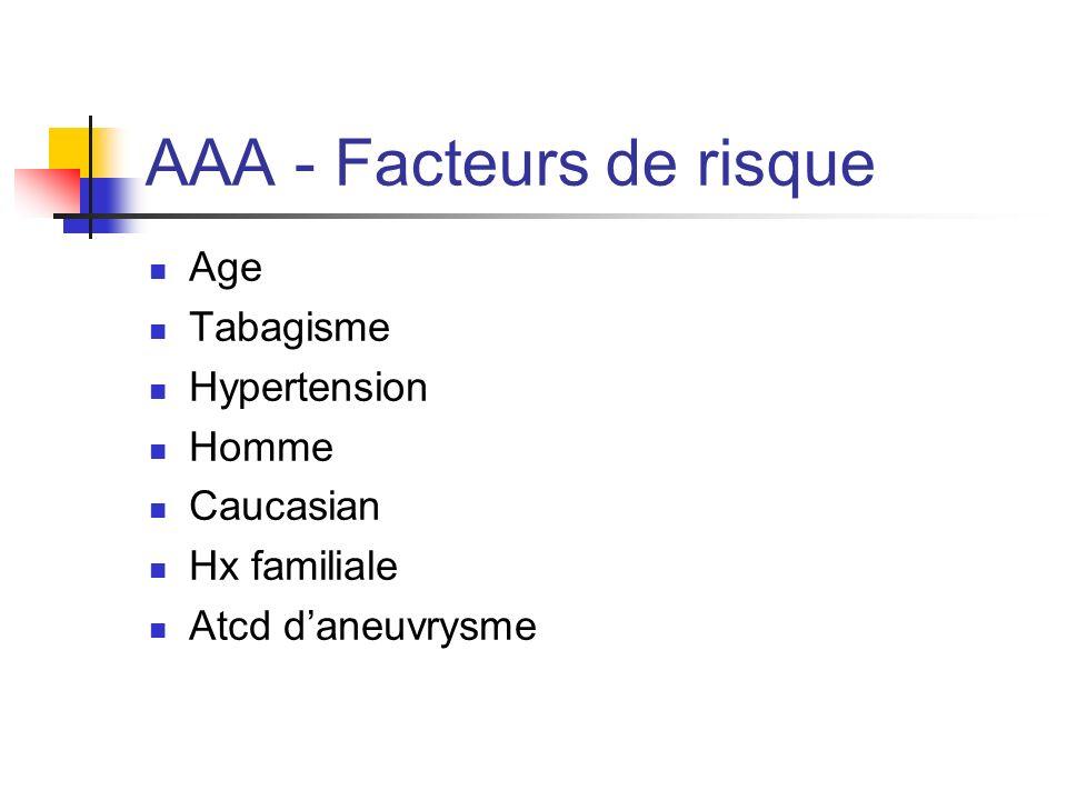 AAA - Facteurs de risque Age Tabagisme Hypertension Homme Caucasian Hx familiale Atcd daneuvrysme